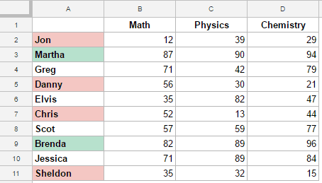 Conditional Formatting Based on Another Cell in Google Sheets - multilple result