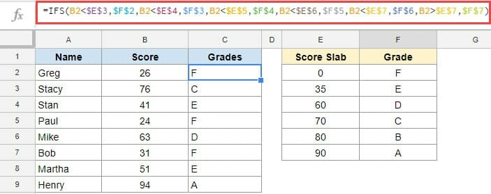 Calculating Grades using IFS function in Google Sheets