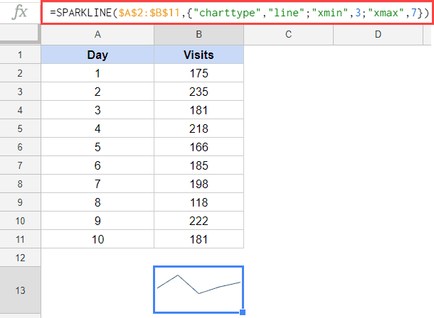 Line Sparkline in Google Sheets - xmax and xmin