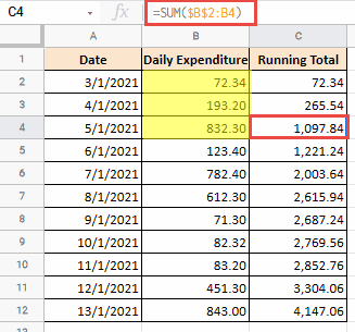 Running total in cell C4