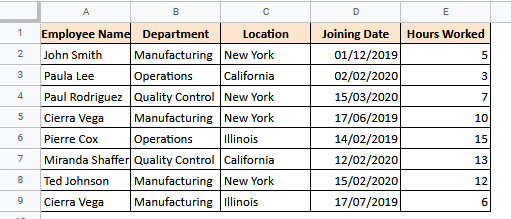Let's say you have a dataset consisting of Employee name, department, location, joining date and hours worked: