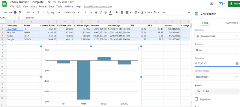 Google Sheets stock charting feature