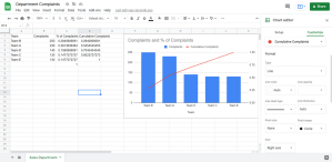How to Make a Pareto Chart in Google Sheets